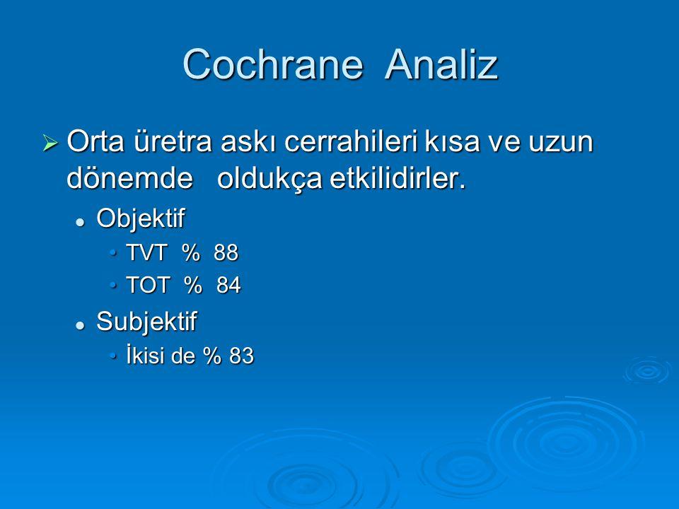 Cochrane Analiz  Orta üretra askı cerrahileri kısa ve uzun dönemde oldukça etkilidirler. Objektif Objektif TVT % 88TVT % 88 TOT % 84TOT % 84 Subjekti