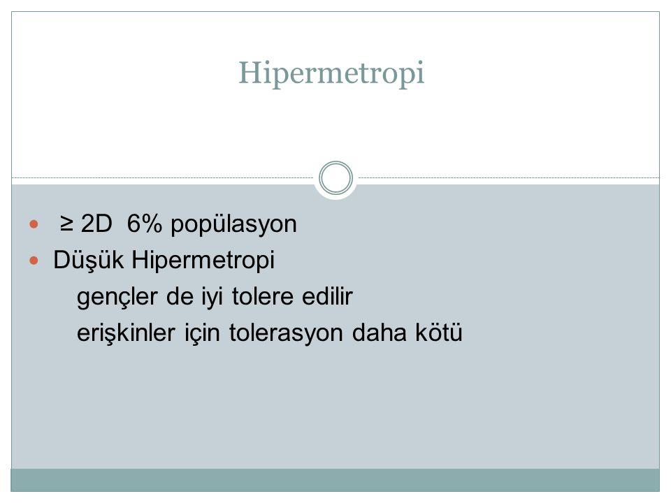 Hipermetropi ≥ 2D 6% popülasyon Düşük Hipermetropi gençler de iyi tolere edilir erişkinler için tolerasyon daha kötü