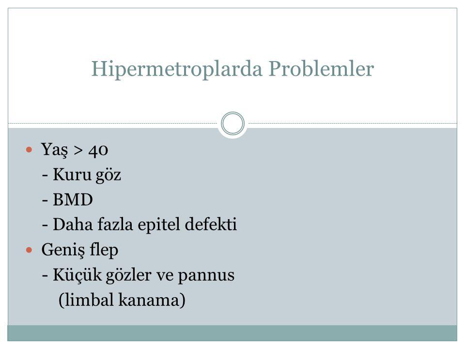 Hipermetroplarda Problemler Yaş > 40 - Kuru göz - BMD - Daha fazla epitel defekti Geniş flep - Küçük gözler ve pannus (limbal kanama)