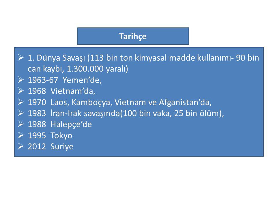  Sinir Ajanları (Tabun, Sarin, Soman, Siklosarin, Vx, VR-55, Goman)  Yakıcı Ajanlar (İperit -kükürtlü hardal, Azotlu hardal, Levisitler)  Akciğer İrritanları (Fosgen, Difosgen, Klorpikrin, Klor gazı) Solunum sistemine etkili ajanlar