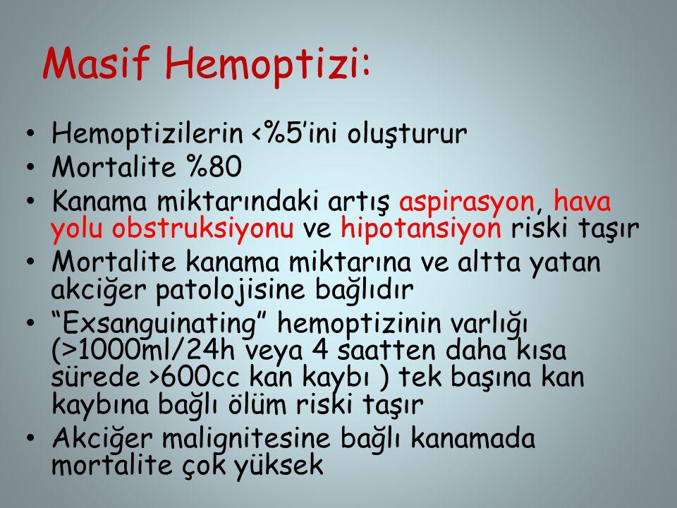 Masif Hemoptizi: Hemoptizilerin <%5'ini oluşturur Mortalite %80 Kanama miktarındaki artış aspirasyon, hava yolu obstruksiyonu ve hipotansiyon riski ta