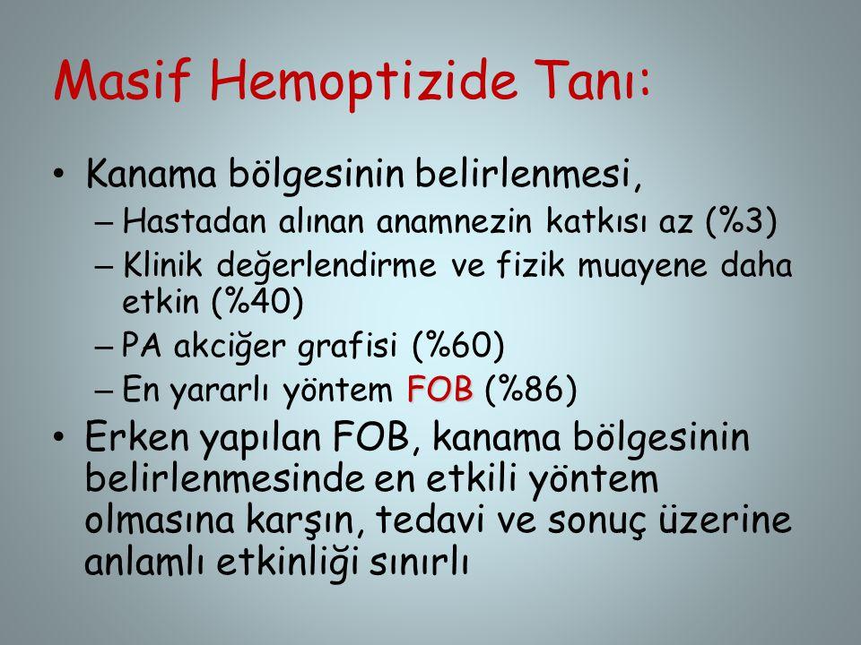 Masif Hemoptizide Tanı: Kanama bölgesinin belirlenmesi, – Hastadan alınan anamnezin katkısı az (%3) – Klinik değerlendirme ve fizik muayene daha etkin