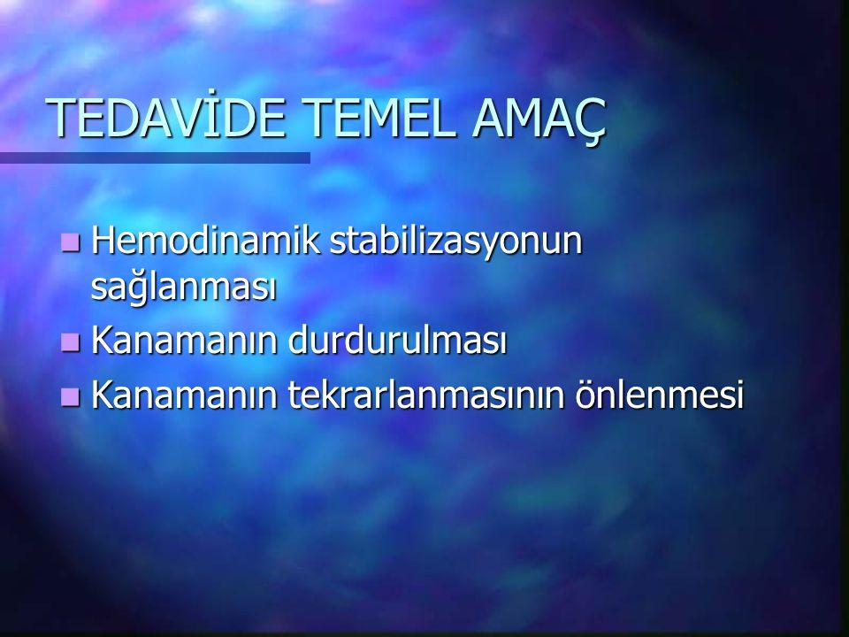 TEDAVİDE TEMEL AMAÇ Hemodinamik stabilizasyonun sağlanması Hemodinamik stabilizasyonun sağlanması Kanamanın durdurulması Kanamanın durdurulması Kanama