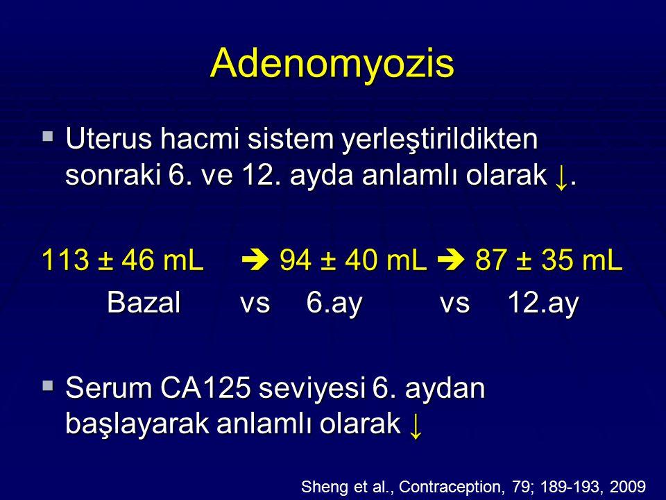 Adenomyozis  Uterus hacmi sistem yerleştirildikten sonraki 6. ve 12. ayda anlamlı olarak ↓. 113 ± 46 mL  94 ± 40 mL  87 ± 35 mL Bazalvs6.ayvs12.ay
