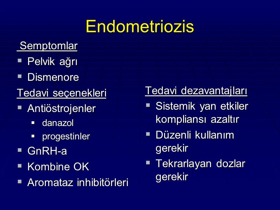 Endometriozis Semptomlar Semptomlar  Pelvik ağrı  Dismenore Tedavi seçenekleri  Antiöstrojenler  danazol  progestinler  GnRH-a  Kombine OK  Ar