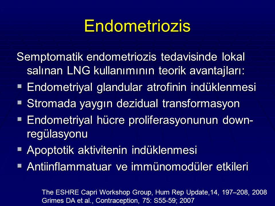 Endometriozis Semptomatik endometriozis tedavisinde lokal salınan LNG kullanımının teorik avantajları:  Endometriyal glandular atrofinin indüklenmesi