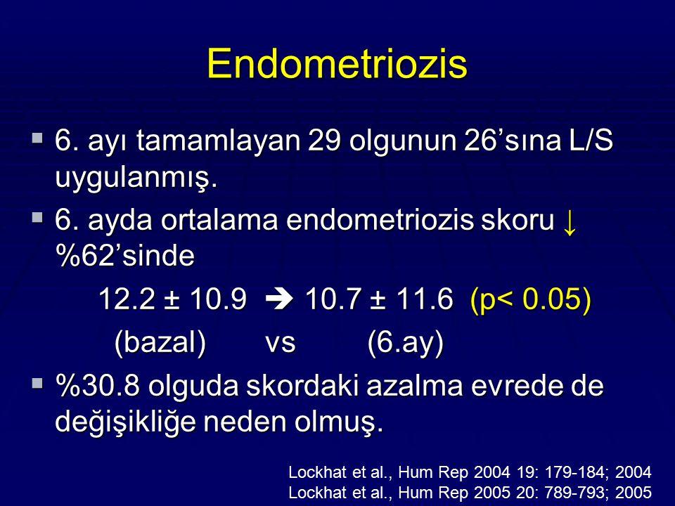 Endometriozis  6. ayı tamamlayan 29 olgunun 26'sına L/S uygulanmış.  6. ayda ortalama endometriozis skoru ↓ %62'sinde 12.2 ± 10.9  10.7 ± 11.6 (p<