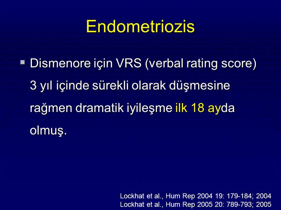 Endometriozis  Dismenore için VRS (verbal rating score) 3 yıl içinde sürekli olarak düşmesine rağmen dramatik iyileşme ilk 18 ayda olmuş. Lockhat et