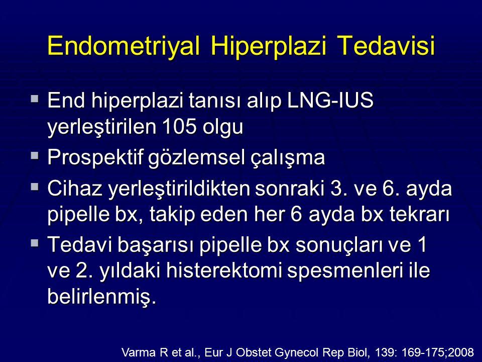 Endometriyal Hiperplazi Tedavisi  End hiperplazi tanısı alıp LNG-IUS yerleştirilen 105 olgu  Prospektif gözlemsel çalışma  Cihaz yerleştirildikten