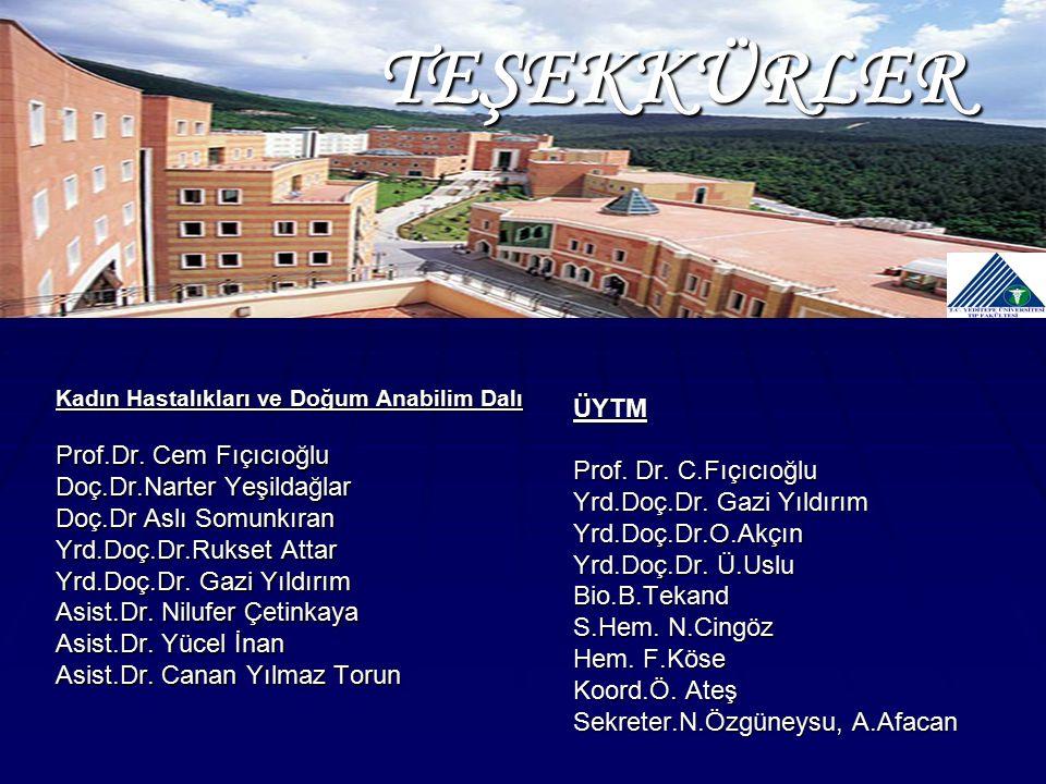 Kadın Hastalıkları ve Doğum Anabilim Dalı Prof.Dr. Cem Fıçıcıoğlu Doç.Dr.Narter Yeşildağlar Doç.Dr Aslı Somunkıran Yrd.Doç.Dr.Rukset Attar Yrd.Doç.Dr.
