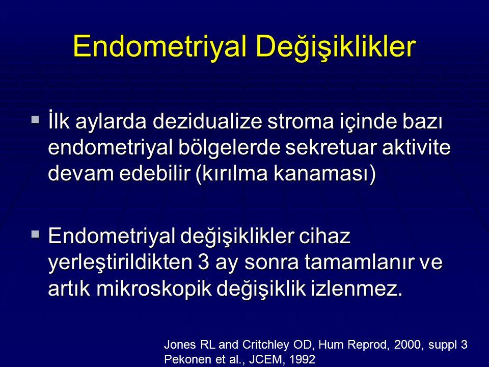 Endometriozis AFS skoru değişikliği –VAS (ağrı şiddeti) ilişkisi (6.ay) Lockhat et al., Hum Rep 2004 19: 179-184; 2004 Lockhat et al., Hum Rep 2005 20: 789-793; 2005 6 Ayda hastalık progresyonu (n) Bazal VAS (ortalama-cm) 6 ay VAS (ortalama-cm) Skoru düzelenler (16)7.6 ± 1.44.7 ± 3.3 Skor aynı kalanlar (2)7.3 ± 0.67.0 ± 0.6 Skoru kötüleşenler (8)7.5 ± 1.24.5 ± 3.2