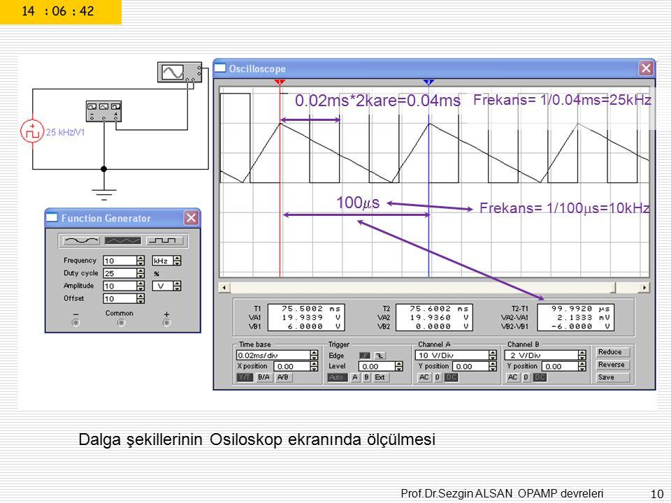 10 Dalga şekillerinin Osiloskop ekranında ölçülmesi 0.02ms*2kare=0.04ms Frekans= 1/100  s=10kHz 100  s Frekans= 1/0.04ms=25kHz