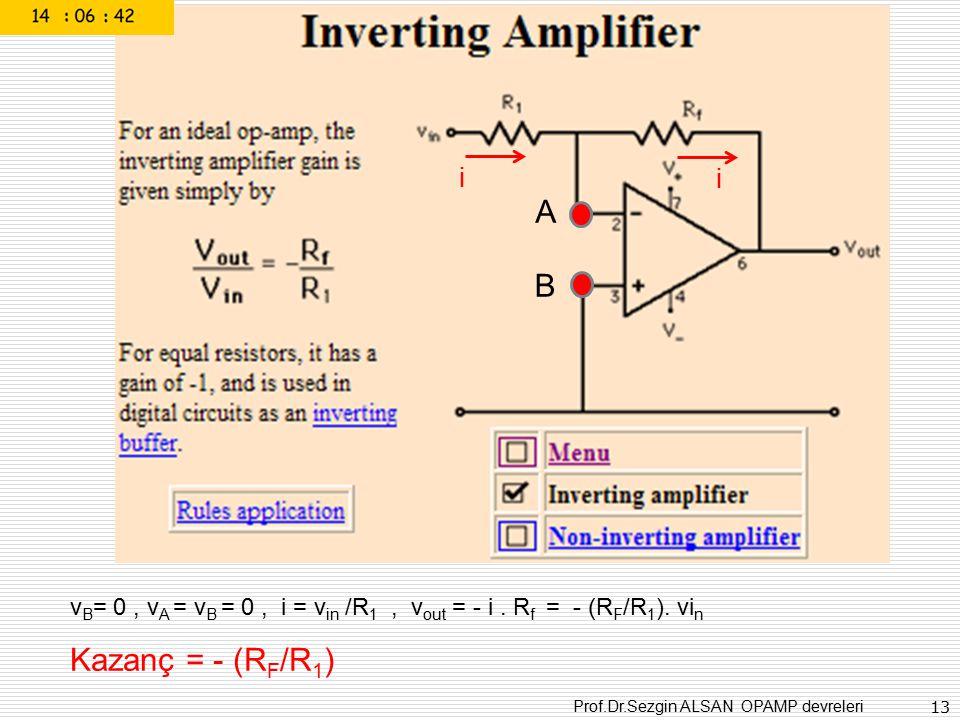 Prof.Dr.Sezgin ALSAN OPAMP devreleri 13 A B v B = 0, v A = v B = 0, i = v in /R 1, v out = - i. R f = - (R F /R 1 ). vi n Kazanç = - (R F /R 1 ) i i