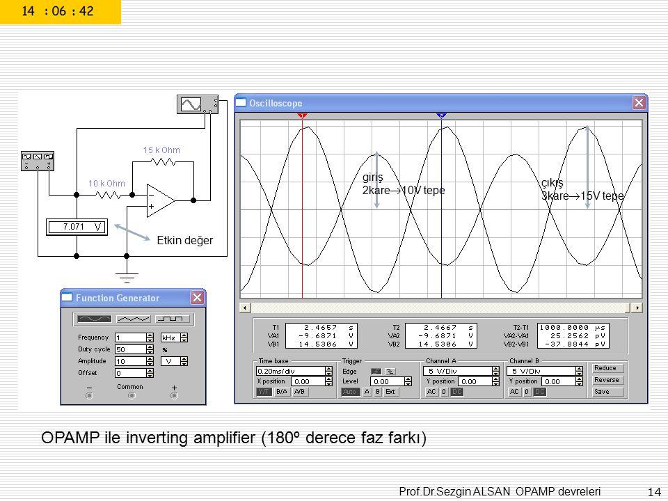Prof.Dr.Sezgin ALSAN OPAMP devreleri 14 OPAMP ile inverting amplifier (180º derece faz farkı) Etkin değer çıkış 3kare  15V tepe giriş 2kare  10V tep