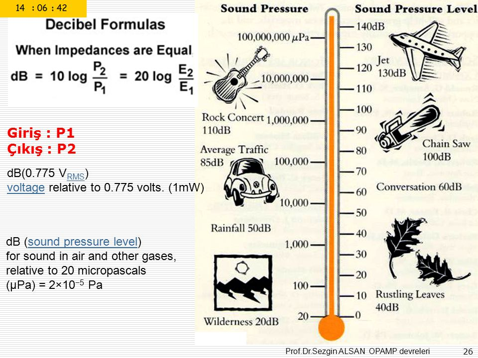 Prof.Dr.Sezgin ALSAN OPAMP devreleri 26 dB (sound pressure level)sound pressure level for sound in air and other gases, relative to 20 micropascals (μ