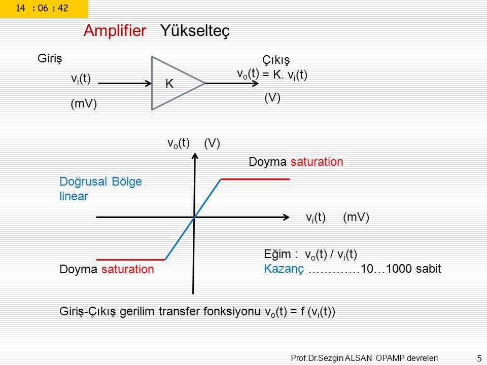 Prof.Dr.Sezgin ALSAN OPAMP devreleri 5 Giriş Çıkış = K. v i (t) K v i (t) Doyma saturation Doğrusal Bölge linear Eğim : v o (t) / v i (t) Kazanç ………….