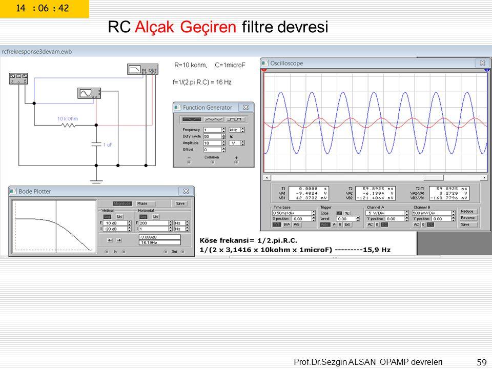 Prof.Dr.Sezgin ALSAN OPAMP devreleri 59 RC Alçak Geçiren filtre devresi