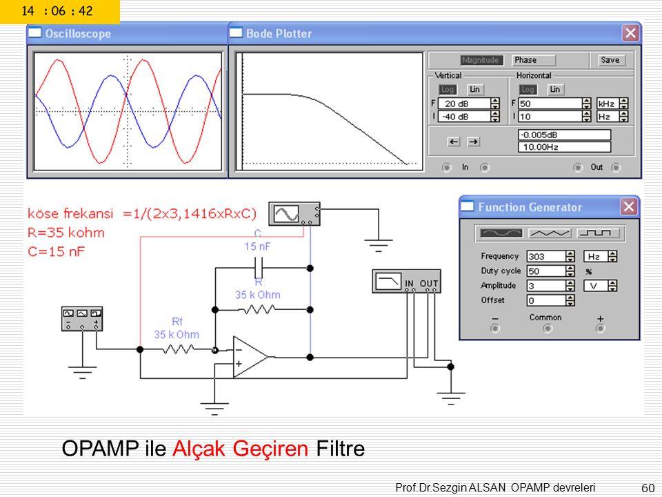 Prof.Dr.Sezgin ALSAN OPAMP devreleri 60 OPAMP ile Alçak Geçiren Filtre