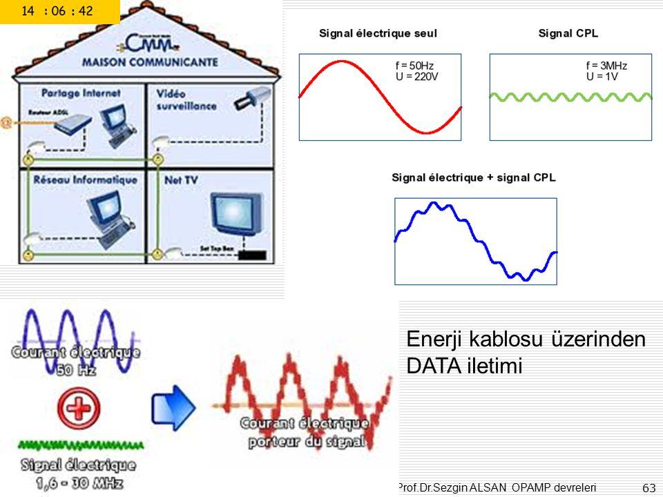 Prof.Dr.Sezgin ALSAN OPAMP devreleri 63 Enerji kablosu üzerinden DATA iletimi