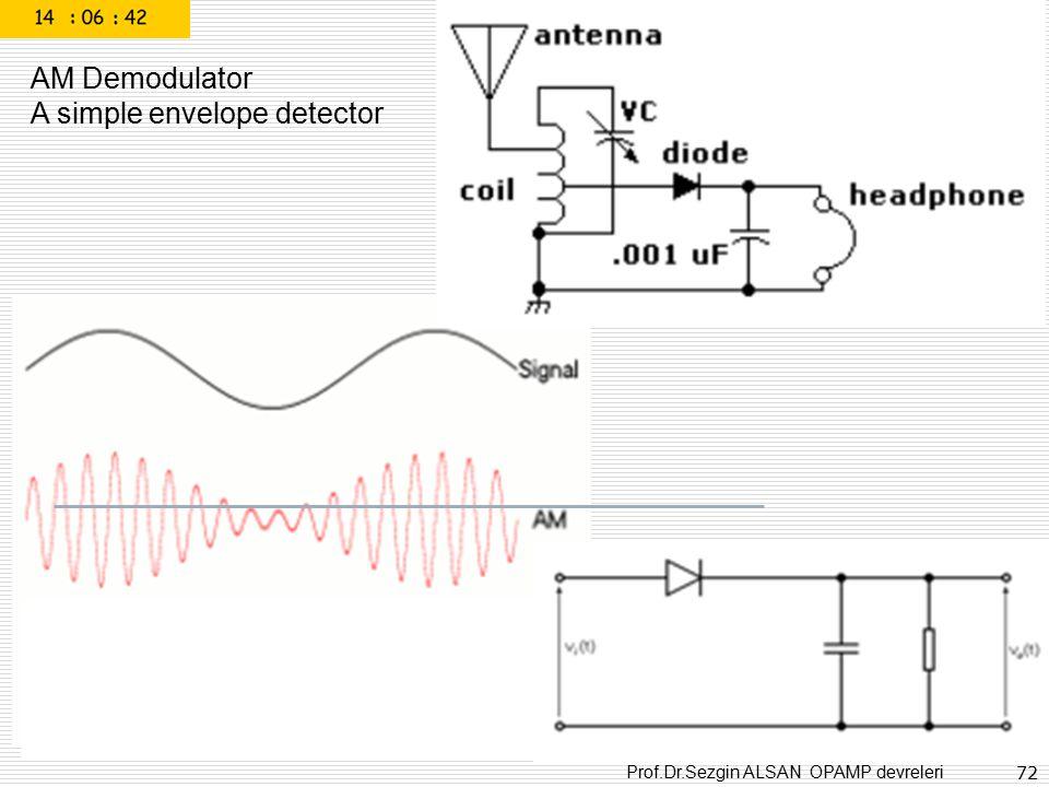 Prof.Dr.Sezgin ALSAN OPAMP devreleri 72 AM Demodulator A simple envelope detector