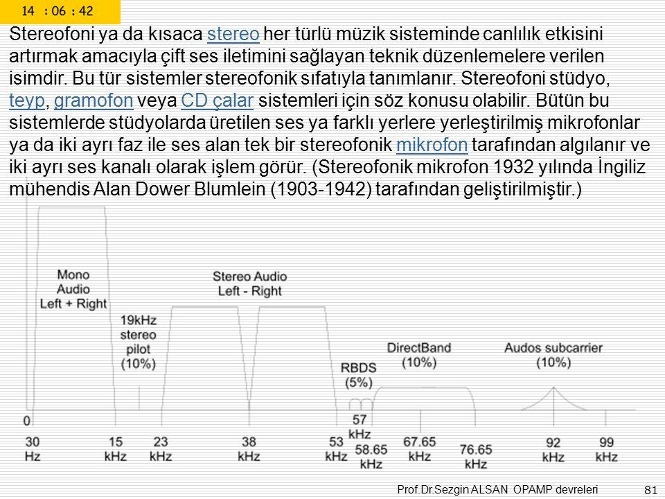 Prof.Dr.Sezgin ALSAN OPAMP devreleri 81 Stereofoni ya da kısaca stereo her türlü müzik sisteminde canlılık etkisini artırmak amacıyla çift ses iletimi