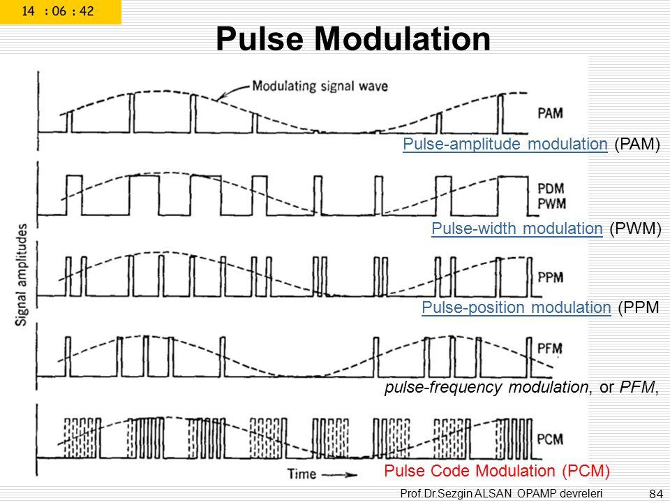 Prof.Dr.Sezgin ALSAN OPAMP devreleri 84 Pulse-width modulationPulse-width modulation (PWM) Pulse Code Modulation (PCM) Pulse-position modulationPulse-