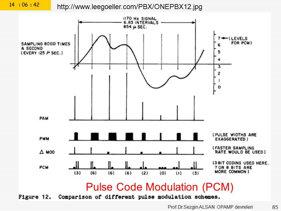 Prof.Dr.Sezgin ALSAN OPAMP devreleri 85 Pulse Code Modulation (PCM) http://www.leegoeller.com/PBX/ONEPBX12.jpg