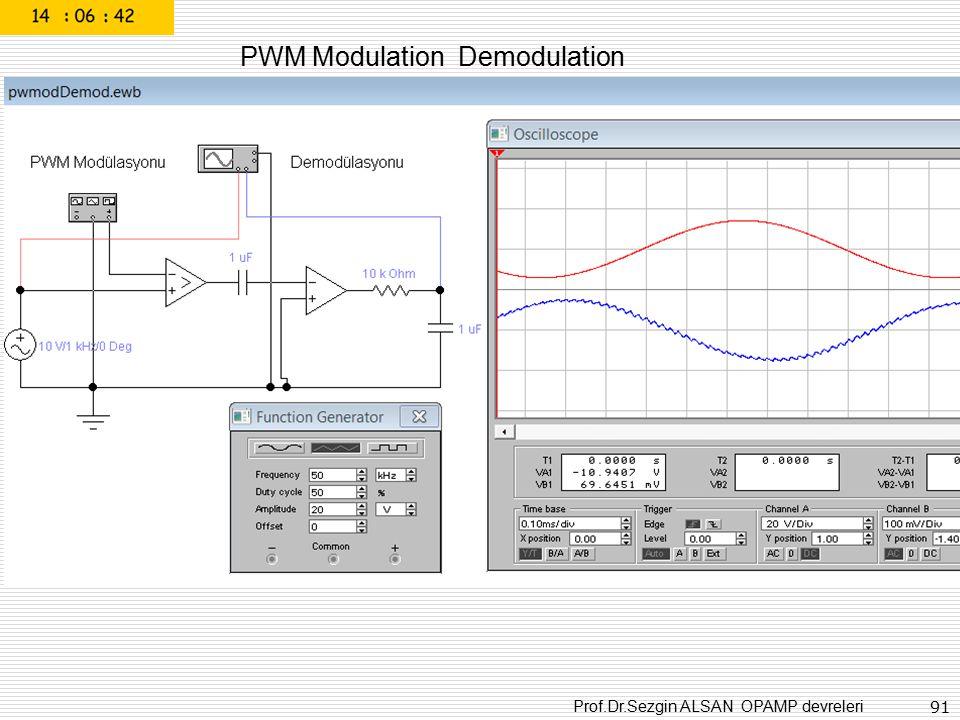 Prof.Dr.Sezgin ALSAN OPAMP devreleri 91 PWM Modulation Demodulation