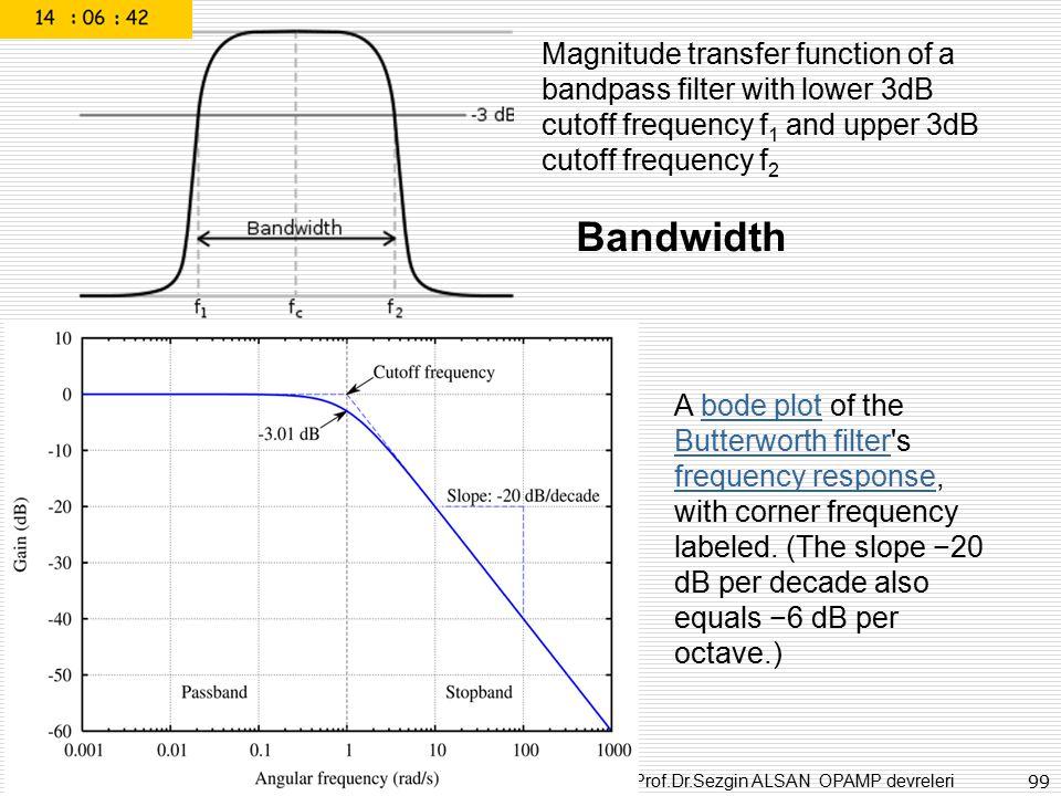 Prof.Dr.Sezgin ALSAN OPAMP devreleri 99 Magnitude transfer function of a bandpass filter with lower 3dB cutoff frequency f 1 and upper 3dB cutoff freq