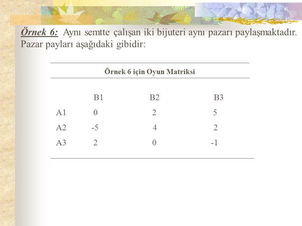Örnek 6: Aynı semtte çalışan iki bijuteri aynı pazarı paylaşmaktadır. Pazar payları aşağıdaki gibidir: Örnek 6 için Oyun Matriksi B1 B2 B3 A1 0 2 5 A2