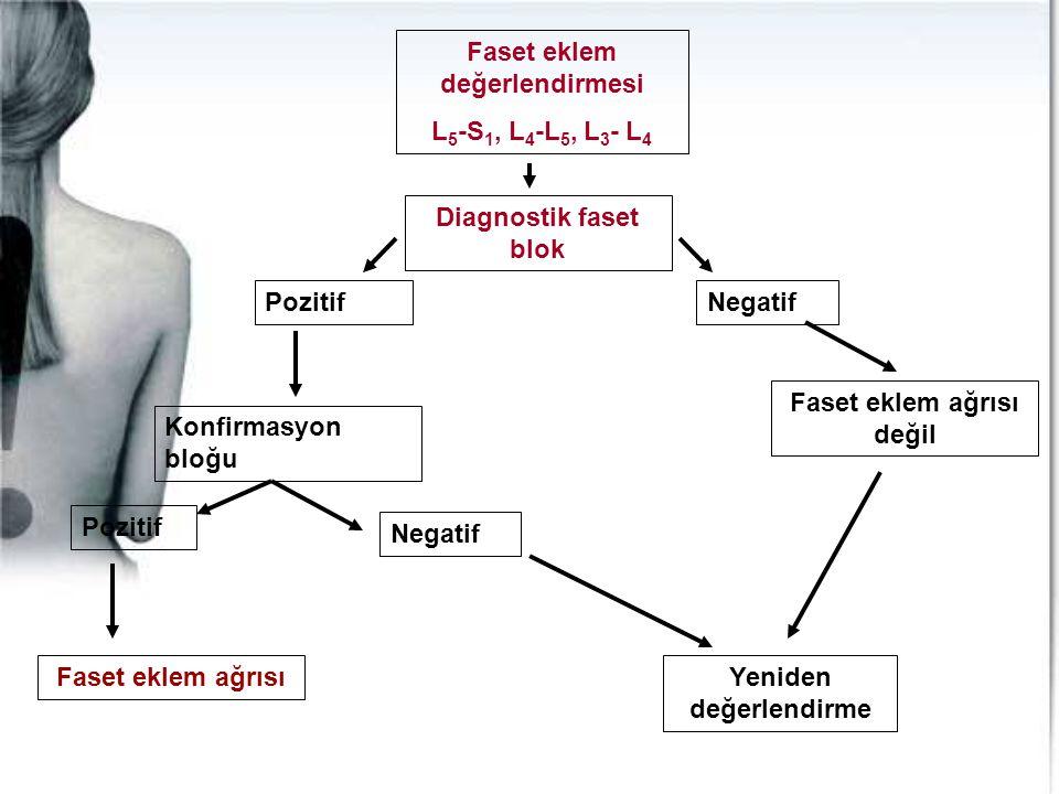 Faset eklem değerlendirmesi L 5 -S 1, L 4 -L 5, L 3 - L 4 Diagnostik faset blok PozitifNegatif Konfirmasyon bloğu Pozitif Negatif Yeniden değerlendirm