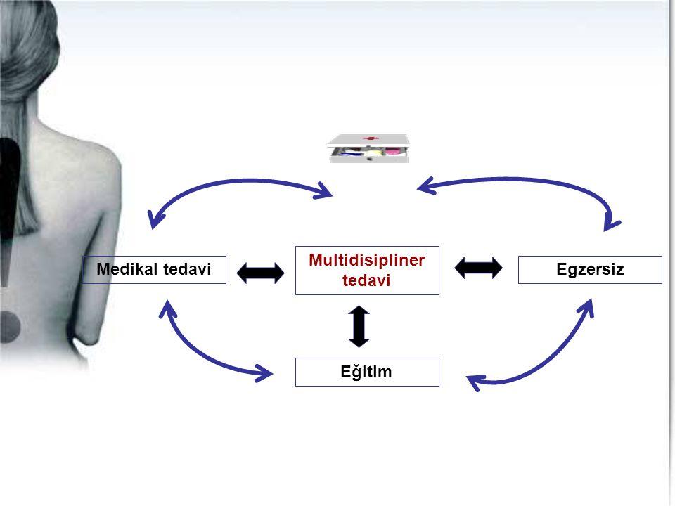 Multidisipliner tedavi Eğitim EgzersizMedikal tedavi