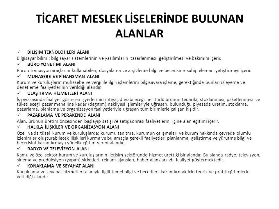 Endüstri Meslek Liselerimiz 1-Yıldırım Mimar Sinan Endüstri Meslek Lisesi 2-Yıldırım Yeşilyayla Endüstri Meslek Lisesi 3-Yıldırım İMKB Endüstri Meslek Lisesi 4-Yıldırım Has Asansör Endüstri Meslek Lisesi 5-Osmangazi Demirtaşpaşa Endüstri Meslek Lisesi 6-Osmangazi Hürriyet Endüstri Meslek Lisesi 7-Osmangazi Tophane Endüstri Meslek Lisesi 8-Osmangazi Ali Osman Sönmez Endüstri Meslek Lisesi 9-Osmangazi Ovaakça Şarık Tara Endüstri Meslek Lisesi 10-Osmangazi BTSO Hayri Terzioğlu Endüstri Meslek Lisesi