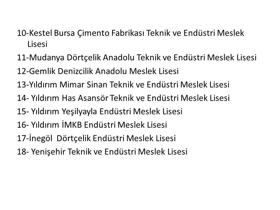 10-Kestel Bursa Çimento Fabrikası Teknik ve Endüstri Meslek Lisesi 11-Mudanya Dörtçelik Anadolu Teknik ve Endüstri Meslek Lisesi 12-Gemlik Denizcilik