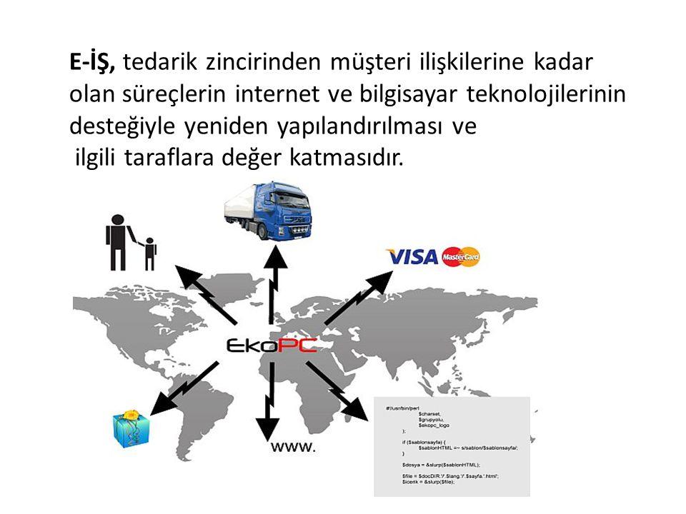 E-İŞ, tedarik zincirinden müşteri ilişkilerine kadar olan süreçlerin internet ve bilgisayar teknolojilerinin desteğiyle yeniden yapılandırılması ve il
