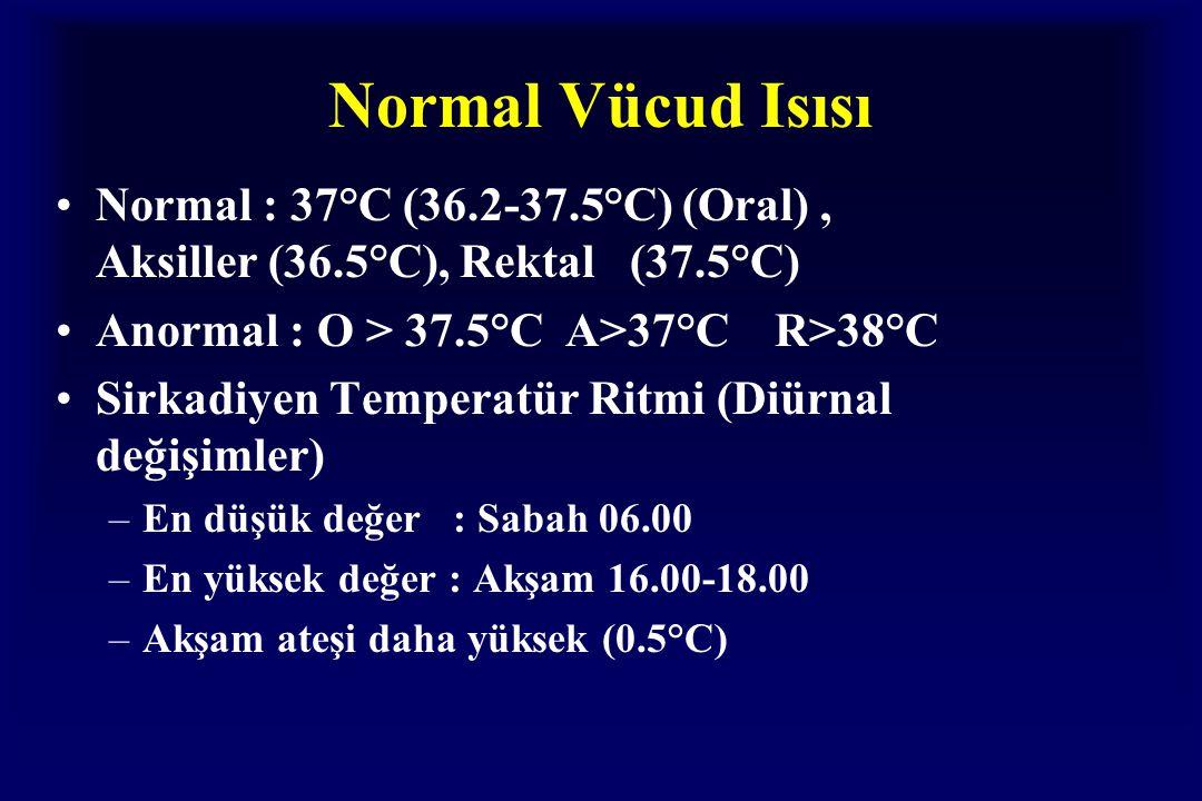 Normal Vücud Isısı Normal : 37°C (36.2-37.5°C) (Oral), Aksiller (36.5°C), Rektal (37.5°C) Anormal : O > 37.5°C A>37°C R>38°C Sirkadiyen Temperatür Ritmi (Diürnal değişimler) –En düşük değer : Sabah 06.00 –En yüksek değer : Akşam 16.00-18.00 –Akşam ateşi daha yüksek (0.5°C)