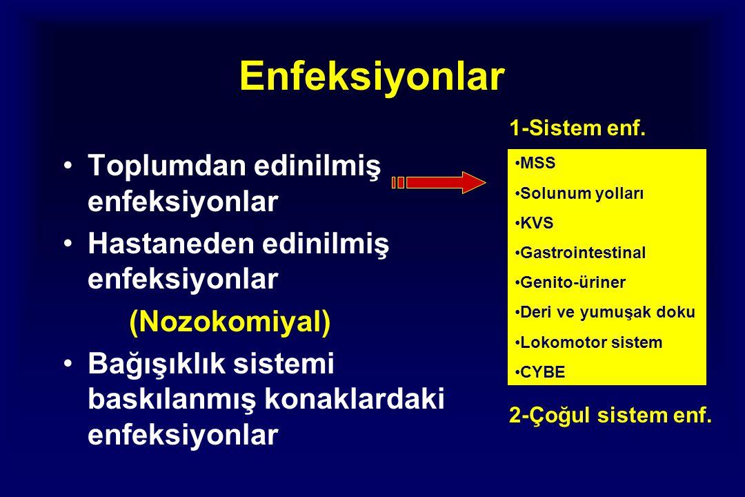 Enfeksiyonlar Toplumdan edinilmiş enfeksiyonlar Hastaneden edinilmiş enfeksiyonlar (Nozokomiyal) Bağışıklık sistemi baskılanmış konaklardaki enfeksiyonlar MSS Solunum yolları KVS Gastrointestinal Genito-üriner Deri ve yumuşak doku Lokomotor sistem CYBE 1-Sistem enf.