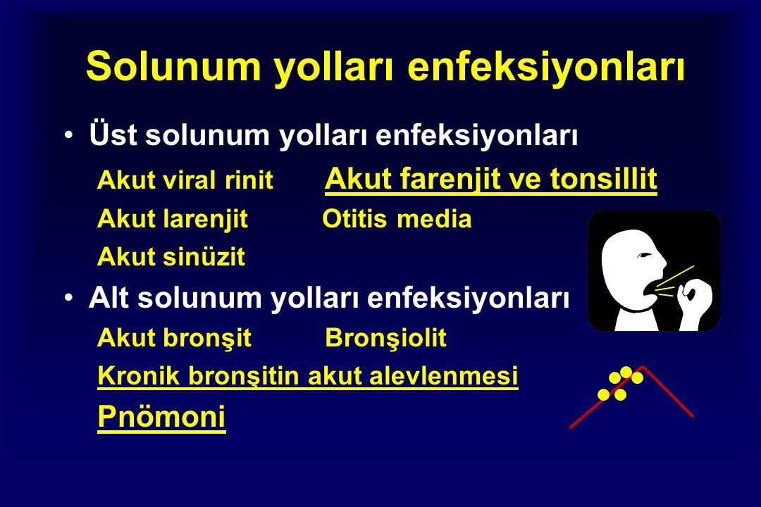 Solunum yolları enfeksiyonları Üst solunum yolları enfeksiyonları Akut viral rinit Akut farenjit ve tonsillit Akut larenjit Otitis media Akut sinüzit Alt solunum yolları enfeksiyonları Akut bronşit Bronşiolit Kronik bronşitin akut alevlenmesi Pnömoni