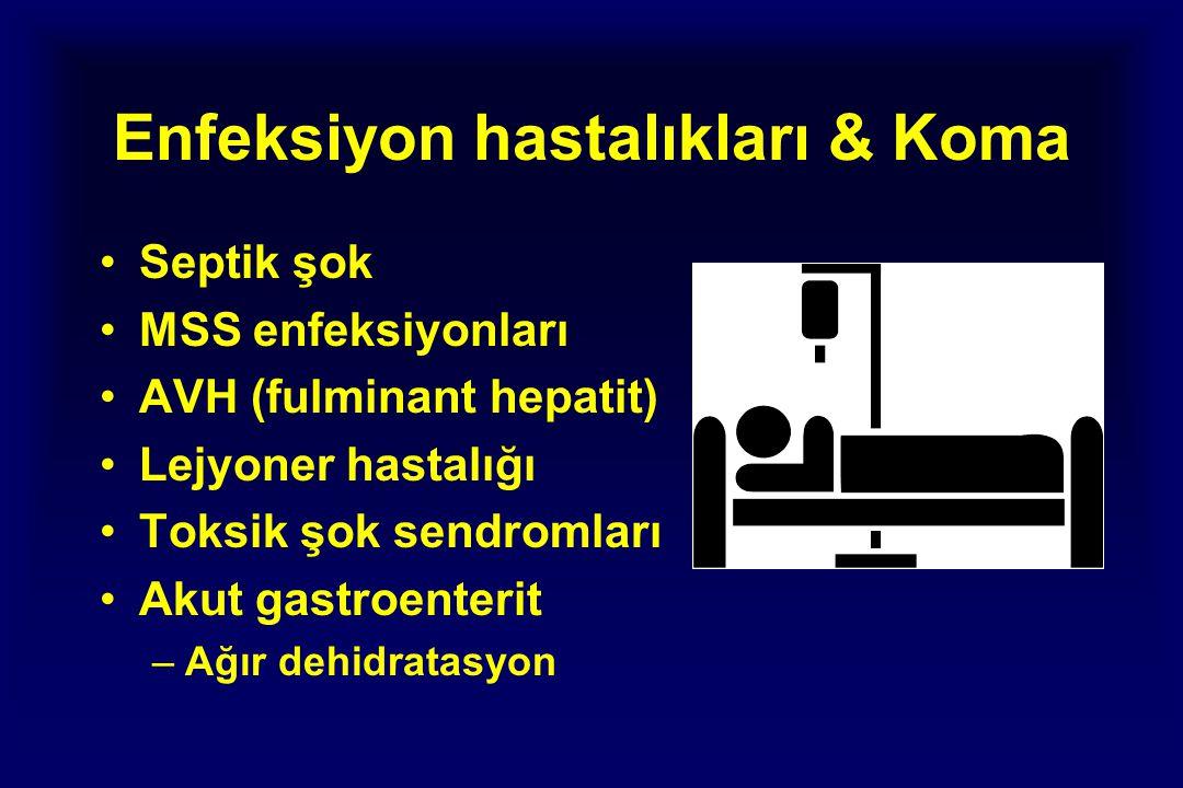Enfeksiyon hastalıkları & Koma Septik şok MSS enfeksiyonları AVH (fulminant hepatit) Lejyoner hastalığı Toksik şok sendromları Akut gastroenterit –Ağır dehidratasyon