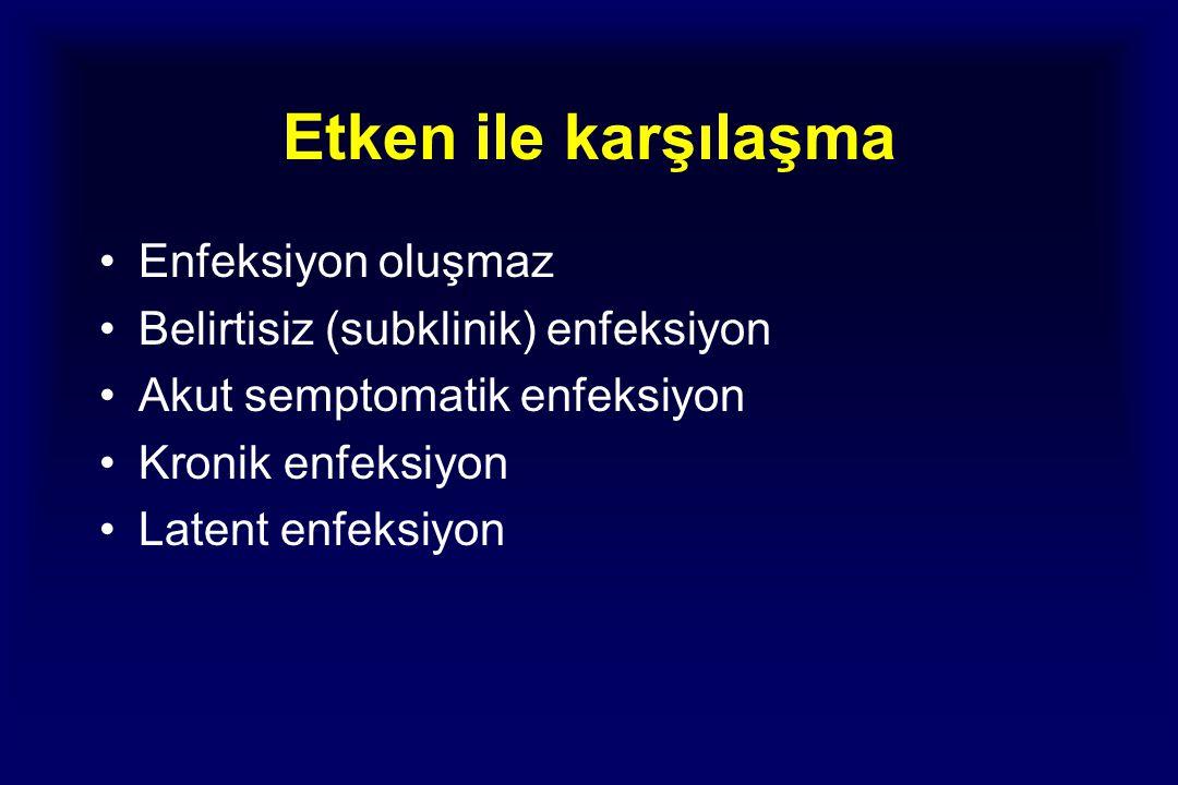 Etken ile karşılaşma Enfeksiyon oluşmaz Belirtisiz (subklinik) enfeksiyon Akut semptomatik enfeksiyon Kronik enfeksiyon Latent enfeksiyon