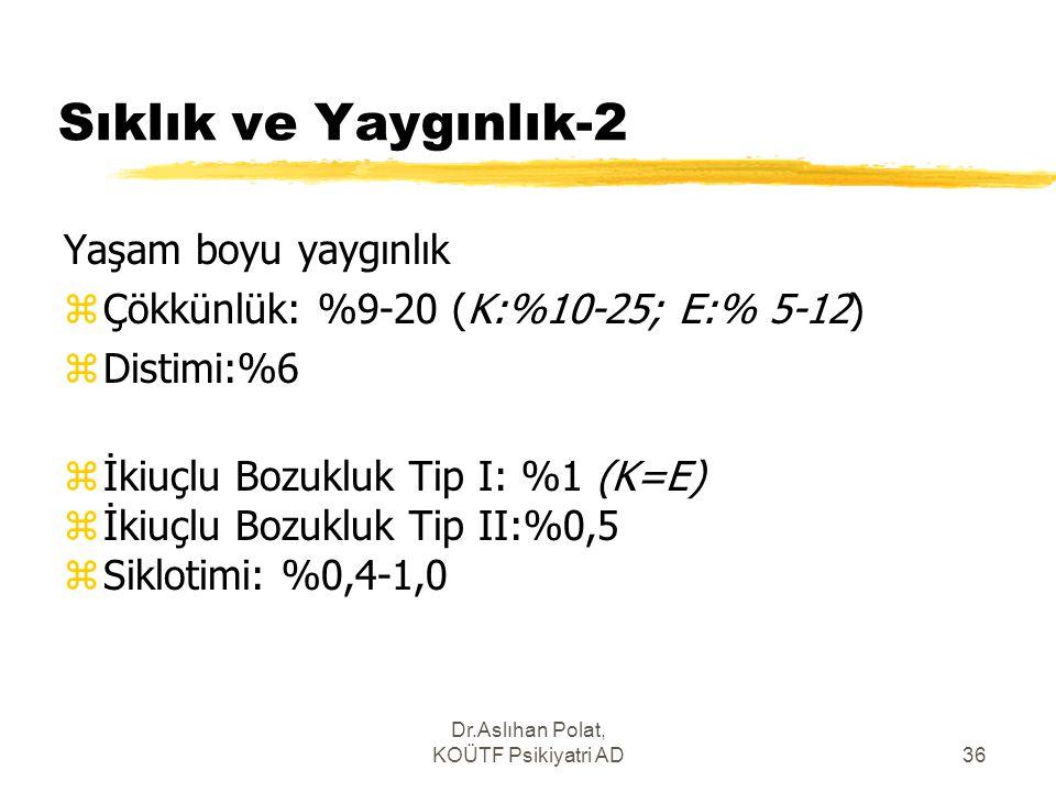 Dr.Aslıhan Polat, KOÜTF Psikiyatri AD36 Sıklık ve Yaygınlık-2 Yaşam boyu yaygınlık zÇökkünlük: %9-20 (K:%10-25; E:% 5-12) zDistimi:%6 zİkiuçlu Bozuklu