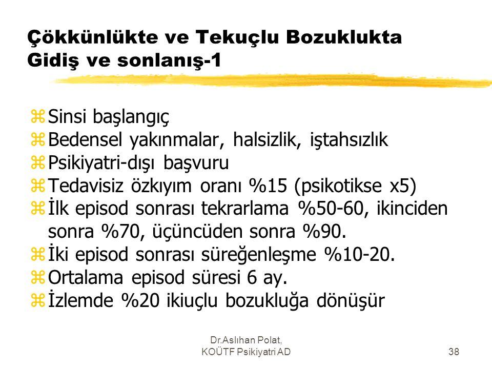 Dr.Aslıhan Polat, KOÜTF Psikiyatri AD38 Çökkünlükte ve Tekuçlu Bozuklukta Gidiş ve sonlanış-1 zSinsi başlangıç zBedensel yakınmalar, halsizlik, iştahs