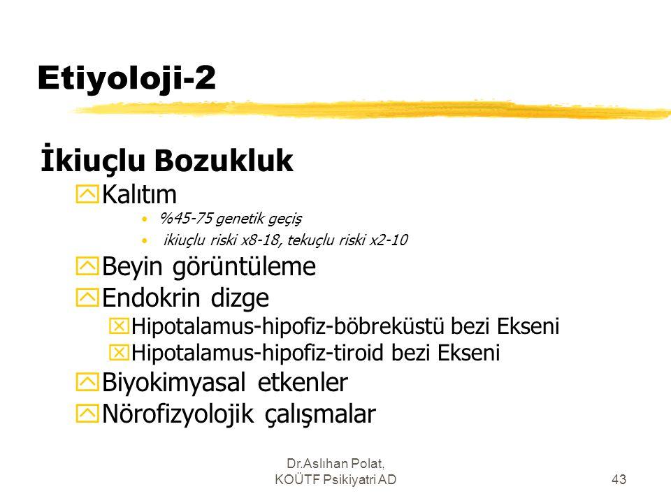 Dr.Aslıhan Polat, KOÜTF Psikiyatri AD43 Etiyoloji-2 İkiuçlu Bozukluk yKalıtım %45-75 genetik geçiş ikiuçlu riski x8-18, tekuçlu riski x2-10 yBeyin gör