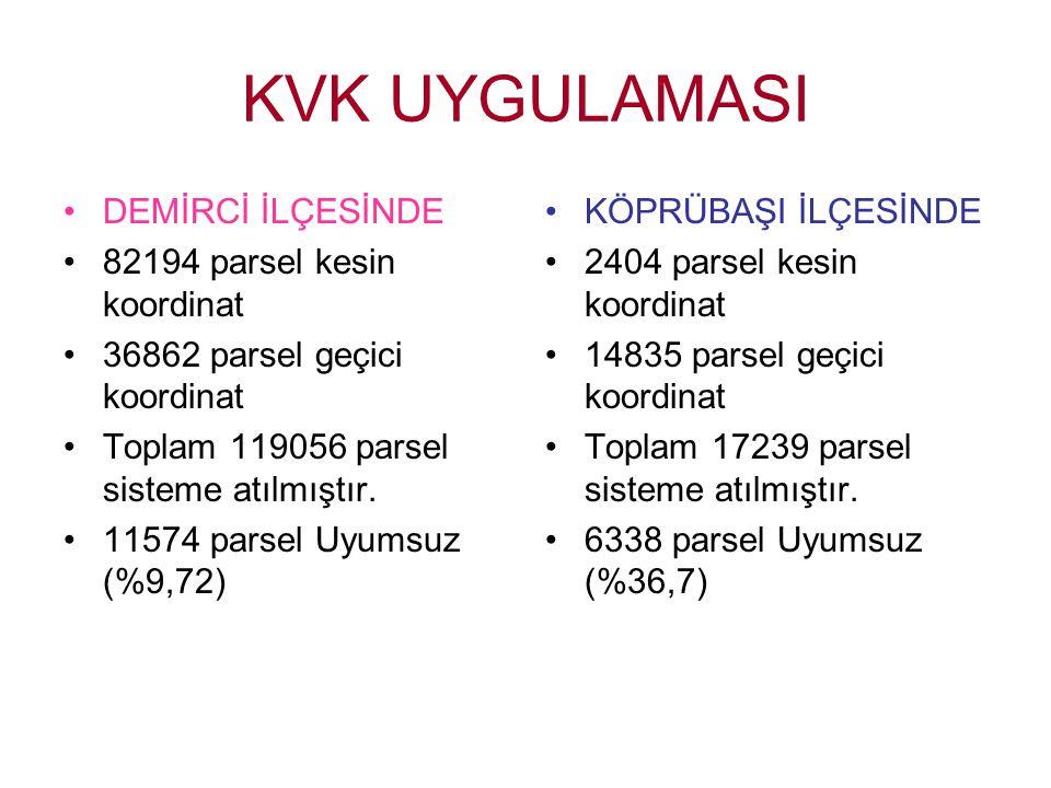 KVK UYGULAMASI DEMİRCİ İLÇESİNDE 82194 parsel kesin koordinat 36862 parsel geçici koordinat Toplam 119056 parsel sisteme atılmıştır.