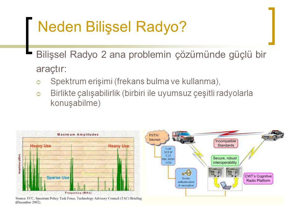 Neden Bilişsel Radyo? Bilişsel Radyo 2 ana problemin çözümünde güçlü bir araçtır:  Spektrum erişimi (frekans bulma ve kullanma),  Birlikte çalışabil