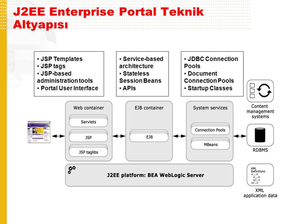 J2EE Enterprise Portal Teknik Altyapısı Service-based architecture Stateless Session Beans APIs JDBC Connection Pools Document Connection Pools Startup Classes JSP Templates JSP tags JSP-based administration tools Portal User Interface