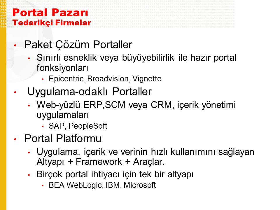 Portal Pazarı Tedarikçi Firmalar Paket Çözüm Portaller Sınırlı esneklik veya büyüyebilirlik ile hazır portal fonksiyonları Epicentric, Broadvision, Vignette Uygulama-odaklı Portaller Web-yüzlü ERP,SCM veya CRM, içerik yönetimi uygulamaları SAP, PeopleSoft Portal Platformu Uygulama, içerik ve verinin hızlı kullanımını sağlayan Altyapı + Framework + Araçlar.