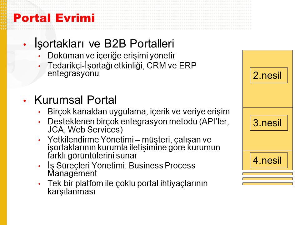 Portal Evrimi İşortakları ve B2B Portalleri Doküman ve içeriğe erişimi yönetir Tedarikçi-İşortağı etkinliği, CRM ve ERP entegrasyonu Kurumsal Portal Birçok kanaldan uygulama, içerik ve veriye erişim Desteklenen birçok entegrasyon metodu (API'ler, JCA, Web Services) Yetkilendirme Yönetimi – müşteri, çalışan ve işortaklarının kurumla iletişimine göre kurumun farklı görüntülerini sunar İş Süreçleri Yönetimi: Business Process Management Tek bir platfom ile çoklu portal ihtiyaçlarının karşılanması 2.nesil 3.nesil 4.nesil