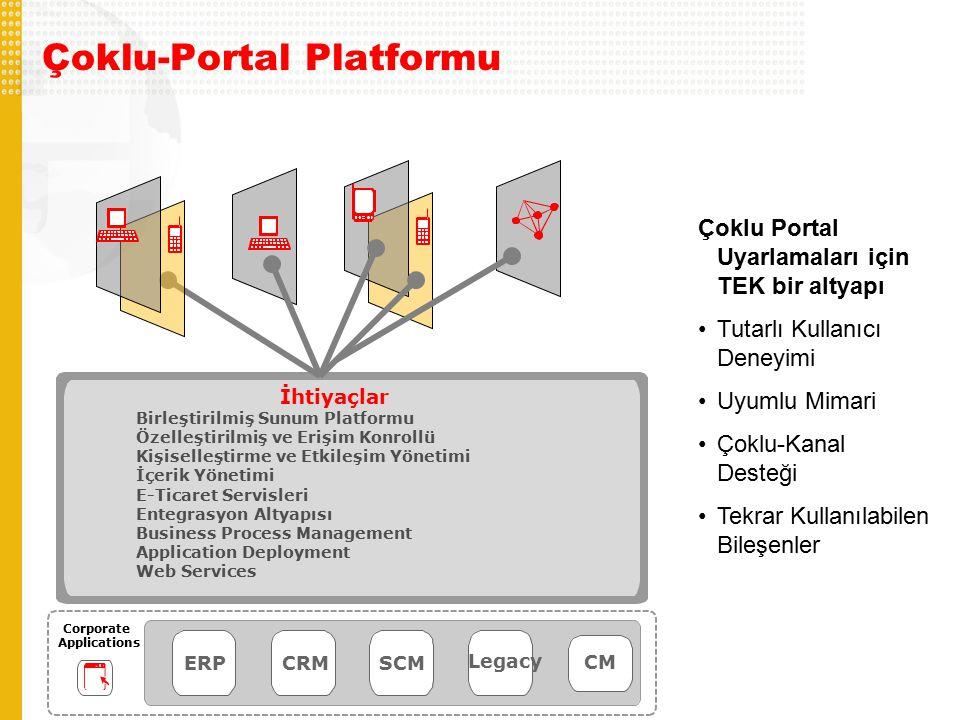 Çoklu-Portal Platformu Çoklu Portal Uyarlamaları için TEK bir altyapı Tutarlı Kullanıcı Deneyimi Uyumlu Mimari Çoklu-Kanal Desteği Tekrar Kullanılabilen Bileşenler Corporate Applications ERPCRMSCM Legacy CM Birleştirilmiş Sunum Platformu Özelleştirilmiş ve Erişim Konrollü Kişiselleştirme ve Etkileşim Yönetimi İçerik Yönetimi E-Ticaret Servisleri Entegrasyon Altyapısı Business Process Management Application Deployment Web Services İhtiyaçlar