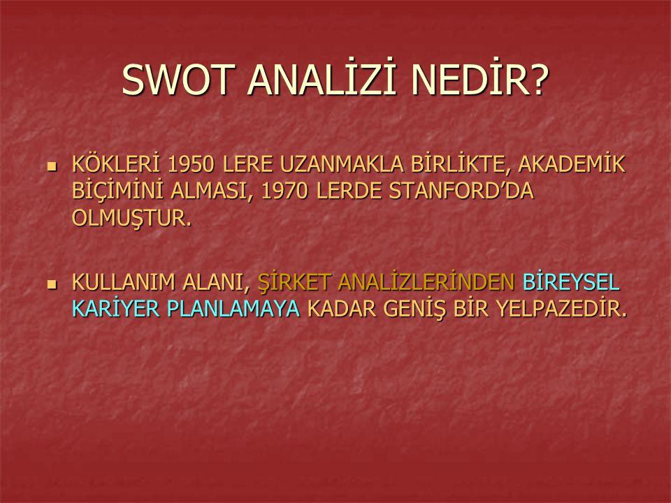 SWOT ANALİZİ NE İŞE YARAR.